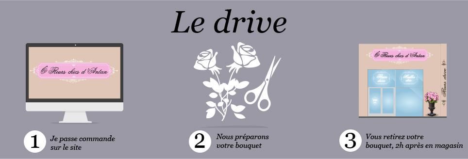 Le Drive : vous commandez depuis le site, on prépare votre commande, vous pouvez venir la retirer au magasin en 2h